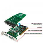 OpenVox Releases Industry 1st Interrupt Routing Adjustable T1/E1 PCI Cards