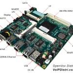 Embedded Asterisk® Motherboard